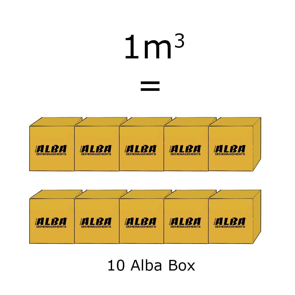 A quoi correspond 1m3 pour un déménagement Alba Box